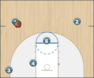 Basketball Play Clemson Zone Play offense