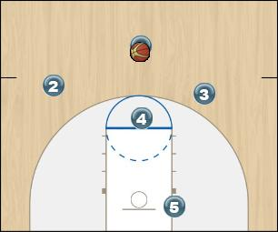 Basketball Play Duke Zone Play against 2-3 defense