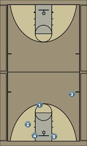 Basketball Play aa Quick Hitter