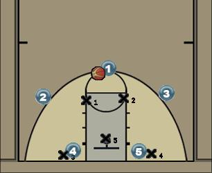 Basketball Play 44 Zone Play