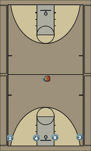 Basketball Play Florida Man to Man Set