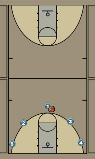 Basketball Play Oregon Man to Man Offense good