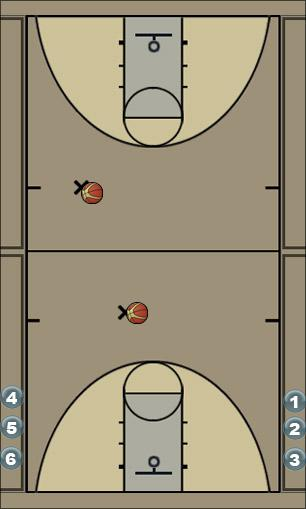 Basketball Play Istasyon (Zor) Basketball Drill