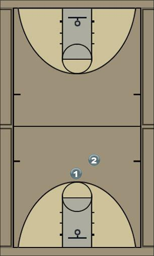 Basketball Play Atan takip / Speed-Rebound-Shooting Drill Basketball Drill