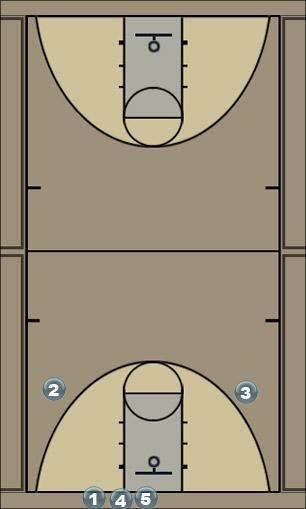 Basketball Play High Shooting Drill ( Pota Alti ) Basketball Drill