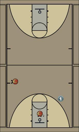 Basketball Play Solo 3 pt. Shooting Drill Basketball Drill