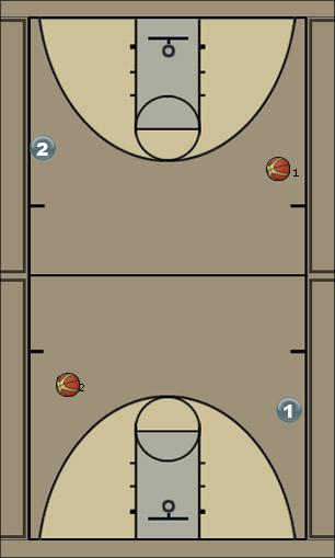 Basketball Play Shooting - Speed Drill Basketball Drill