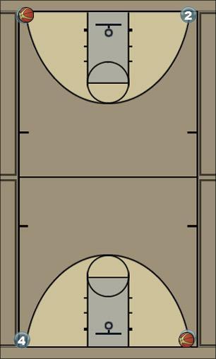 Basketball Play Lay-up Condition Basketball Drill