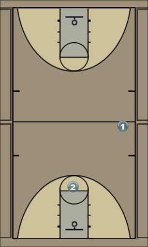 Basketball Play 3 pt. Drill Basketball Drill