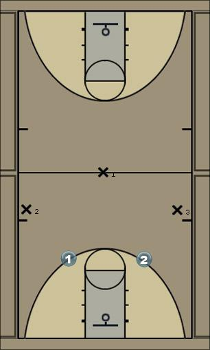 Basketball Play 3 on 2 defance Defense