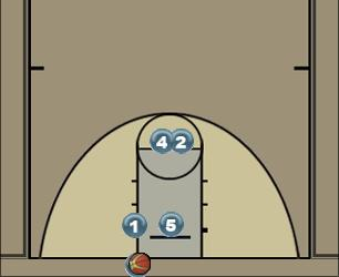 Basketball Play Scramble Man Baseline Out of Bounds Play