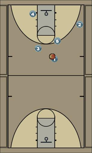 Basketball Play jersey Man to Man Set