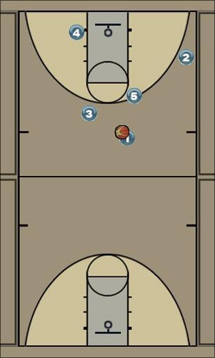 Basketball Play jersey Man to Man Set