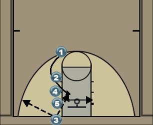 Basketball Play 3 (J) Man Baseline Out of Bounds Play