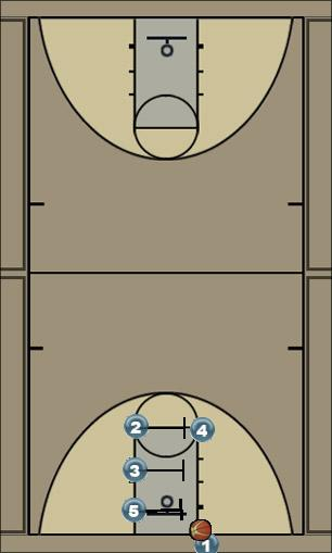 Basketball Play California Man Baseline Out of Bounds Play