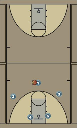 Basketball Play Torre Zone Play