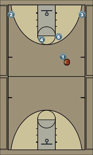 Basketball Play Horns Post SG Uncategorized Plays horns