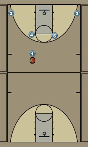 Basketball Play Horns Post SF Uncategorized Plays horns
