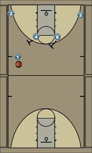 Basketball Play Horns Pick and Roll 1 Uncategorized Plays horns