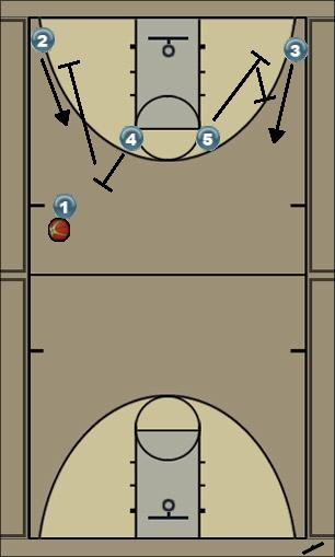 Basketball Play Horns Option 2 or 3 Uncategorized Plays horns