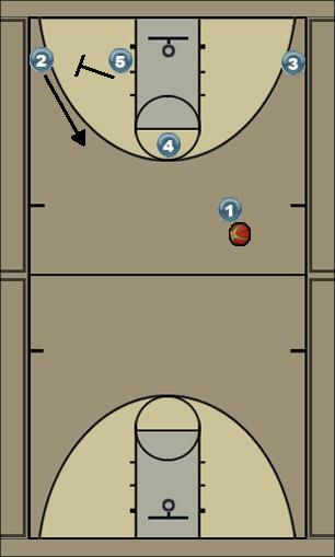 Basketball Play High n Low 4 Catch n Shoot 2 Last Second Play high n low