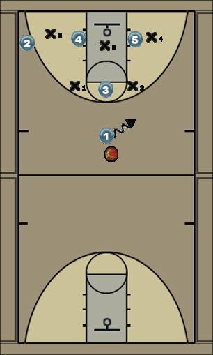 Basketball Play 2-3 Triple Option Zone Play