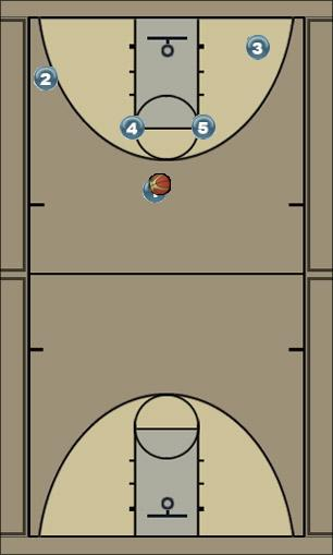 Basketball Play pg double P&R or pop Man to Man Offense