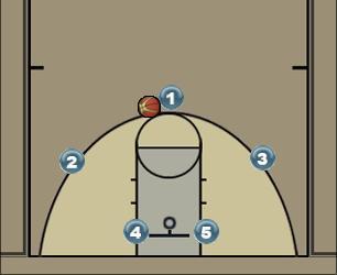 Basketball Play Barnes 1 Man to Man Set