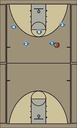 Basketball Play L.A. Man to Man Set