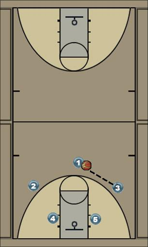 Basketball Play Big Man to Man Set
