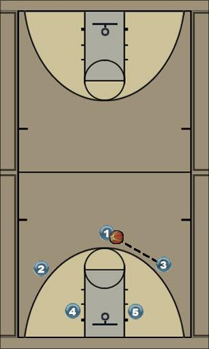 Basketball Play Slide Man to Man Set