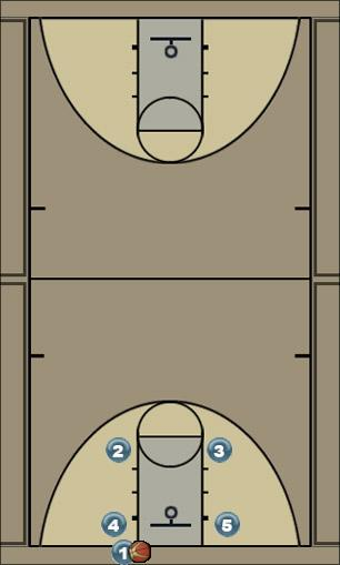 Basketball Play RED Man Baseline Out of Bounds Play
