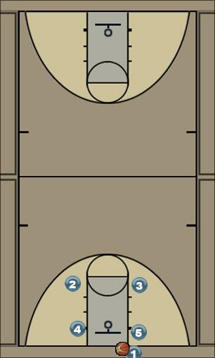 Basketball Play RED II Man Baseline Out of Bounds Play