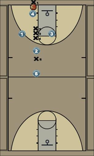 Basketball Play Diamond Press (1-2-1-1) Defense