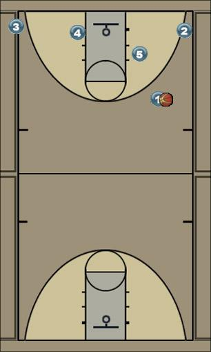Basketball Play NY Man to Man Set