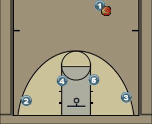Basketball Play Triangle Continuation Zone Play