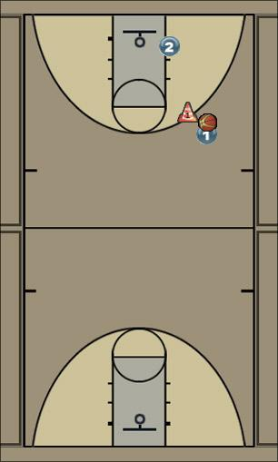 Basketball Play Point Guard Pass and Shoot Basketball Drill