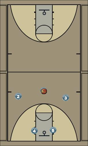 Basketball Play 3out 2 in Quick Hitter