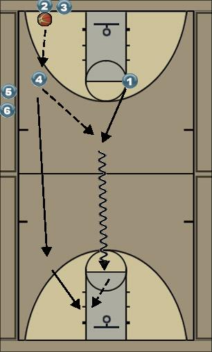 Basketball Play breakdown # 1 3 across Zone Press Break press breaker breakdown # 1