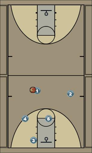 Basketball Play Diamond Q1 Man to Man Offense