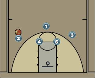 Basketball Play Line Wing Enter Man to Man Set