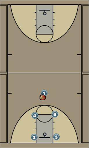Basketball Play BUCS Base Man to Man Offense
