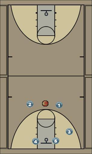 Basketball Play Green Quick Hitter