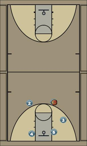Basketball Play BOOM Quick Hitter boom!