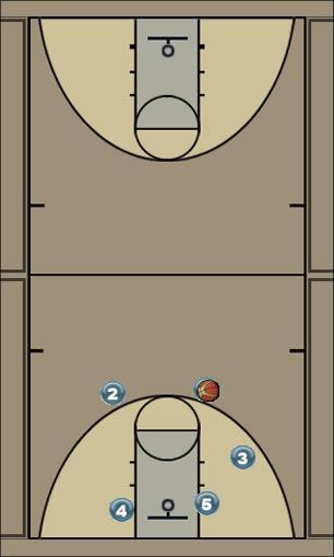 Basketball Play BOOM Quick Hitter boom!