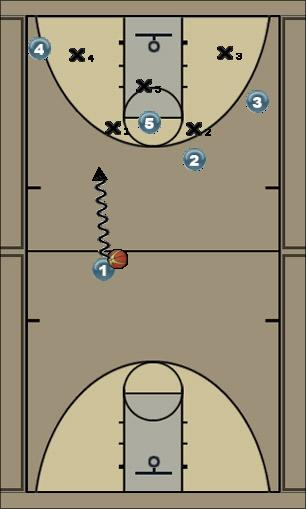 Basketball Play 2-3 Zone Play Option 1 Zone Play
