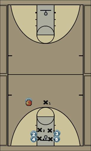 Basketball Play Play 4 - right Man to Man Offense