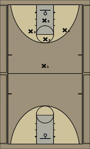 Basketball Play Pacman Defense