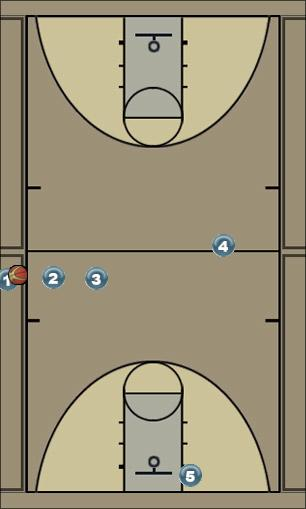 Basketball Play Regular Sideline Out of Bounds