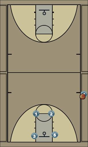 Basketball Play BLUE Sideline Out of Bounds
